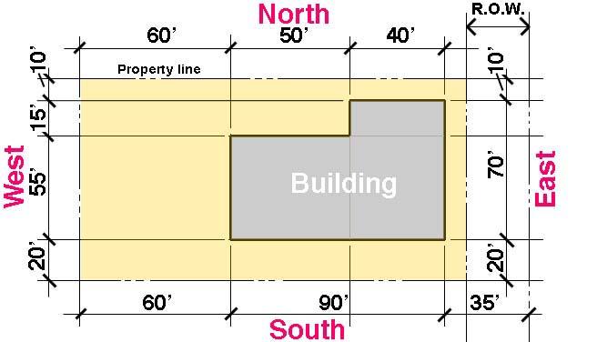 تراکم ساختمانی چیست؟
