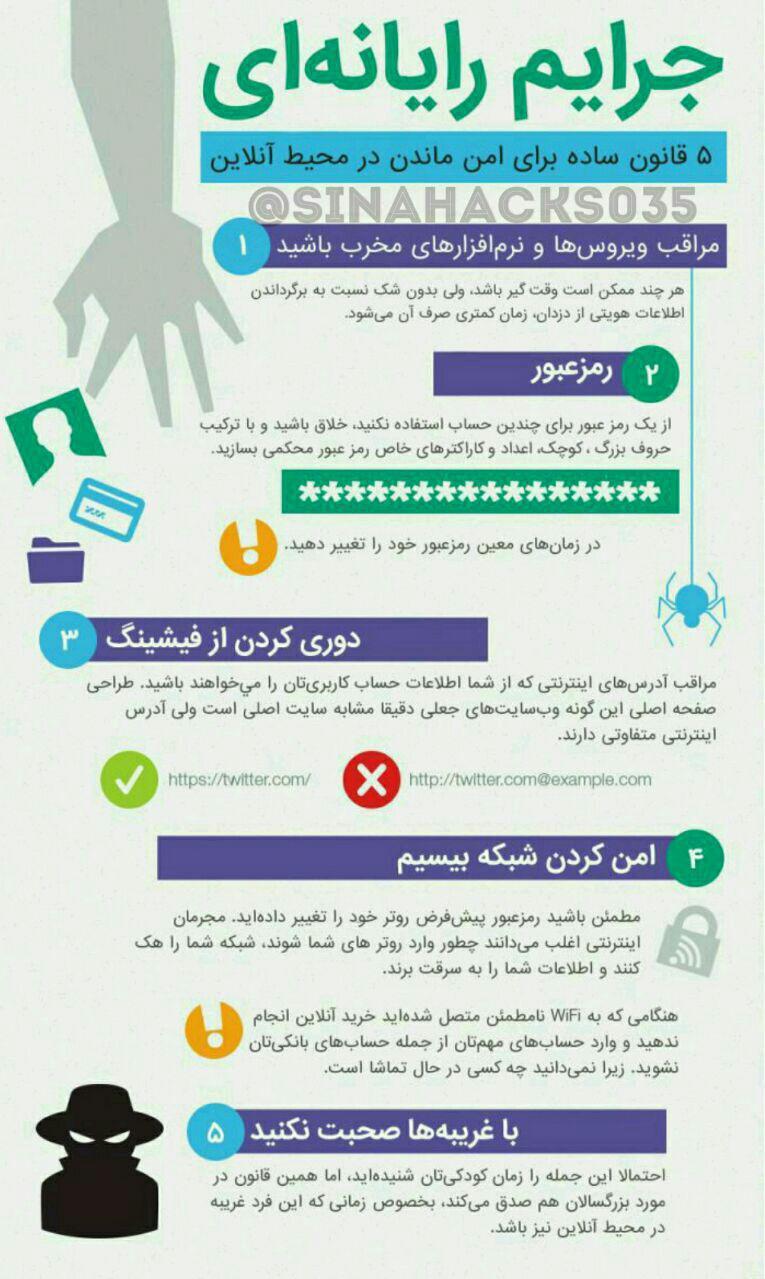 5 قانون جهت امن ماندن در محیط انلاین