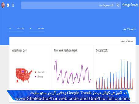 آموزش گوگل ترندز Google Trends و تأثیر آن در سئو سایت