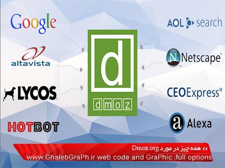 dmoz.org چیست ؟ چرا در سئو اهمیت دارد ؟ چگونه سایت خود را ثبت کنیم ؟